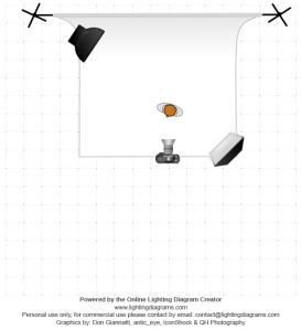 lighting-diagram-1476728793