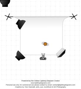 lighting-diagram-1476729568