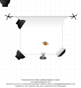 lighting-diagram-1476729568